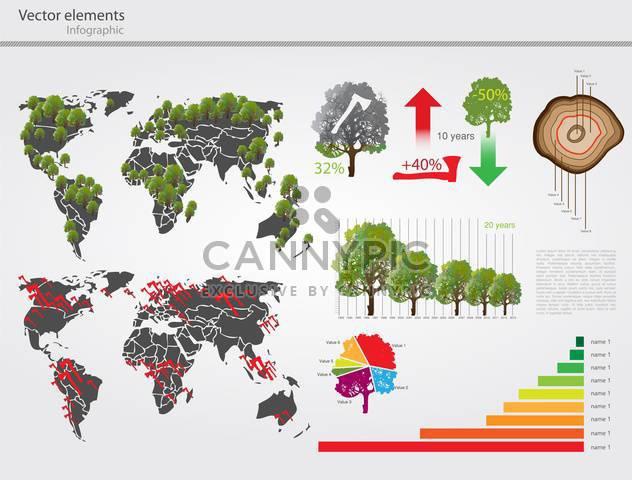 Eco-Infographik Vektor mit Karte der Welt - Free vector #128306