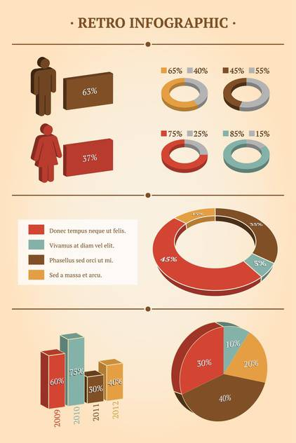 Vector illustration of retro business infographic set with pie demographics - бесплатный vector #125726