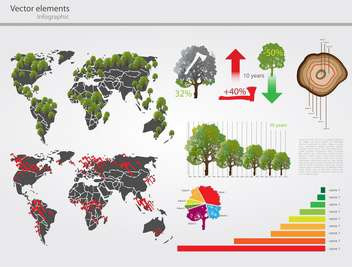 Eco infographic vector with map of world - vector gratuit #128306
