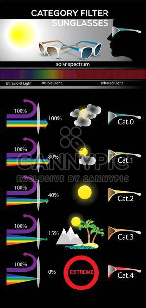 Categories of Sunglasses filters vector - Free vector #132026